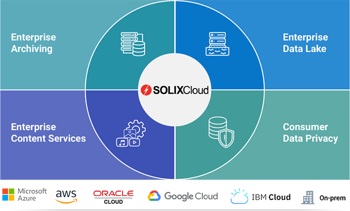 Cloud Data Management Solutions