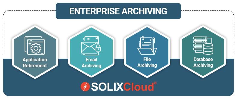 SOLIXCloud Enterprise Archiving