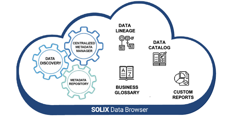 Solix Metadata Management