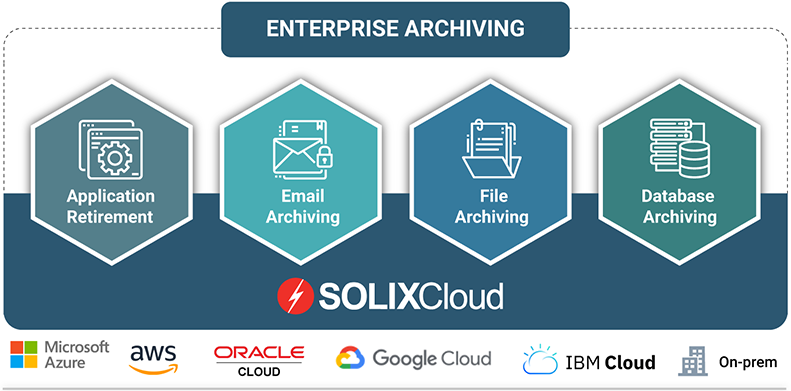 SOLIXCloud Enterprise Archiving Bundle
